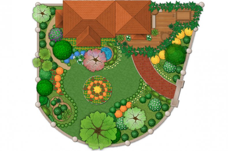 Эскиз клумб и цветников на участке