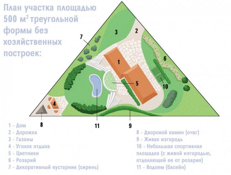 План участка треугольной формы