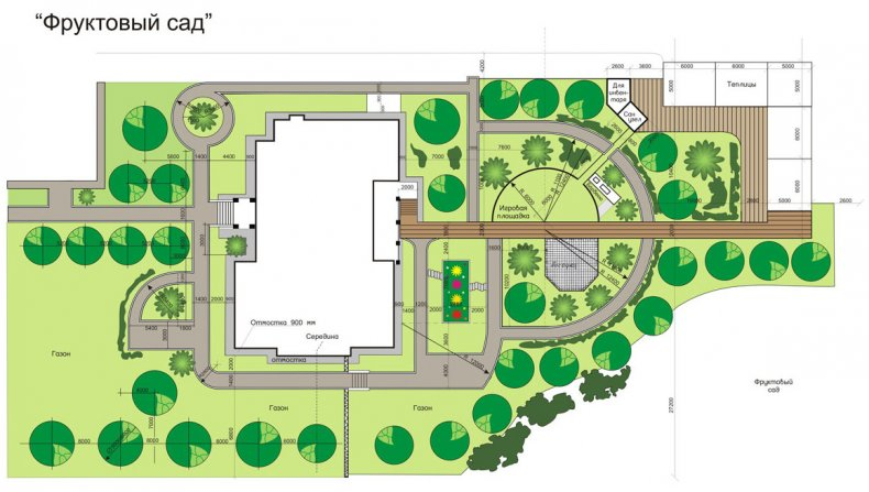 План плодового сада