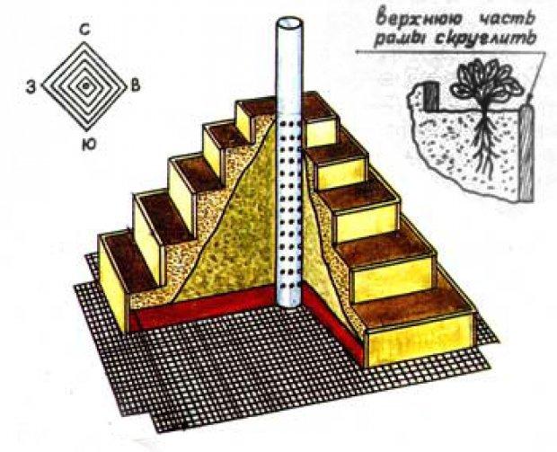 Как сделать пирамиду для клубники своими