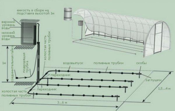 Система капельного полива жук от ёмкости