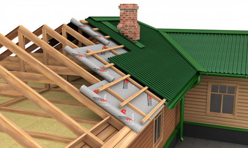 утепление, мансардный, крыша, материала утепления, материал утепления, стропильных систем