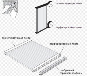 Как правильно герметизировать торцы у панелей