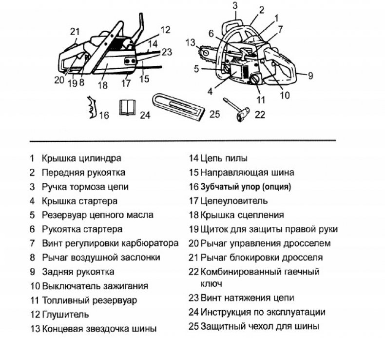 Схема бензопилы Хускварна 137