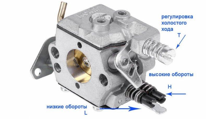 Карбюратор бензопилы Хускварна 137