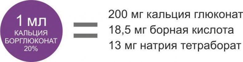 борглюконат, кальций, бройлер, инструкция, аллергические реакции, Борглюконат кальция