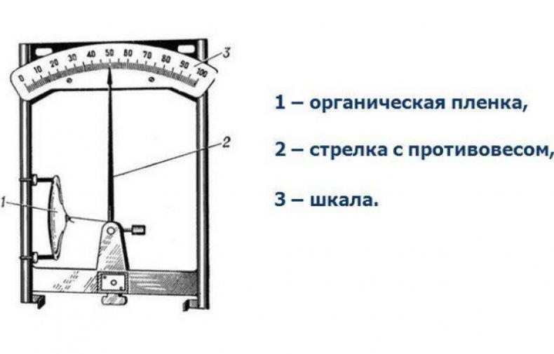 Плёночный гигрометр