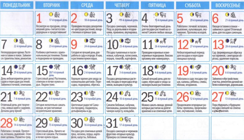 Посевной календарь на каждый день мая 2018 года